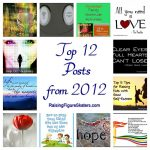 Top 12 Posts from 2012
