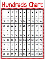 Hundreds Chart from Oceans of First Grade Fun