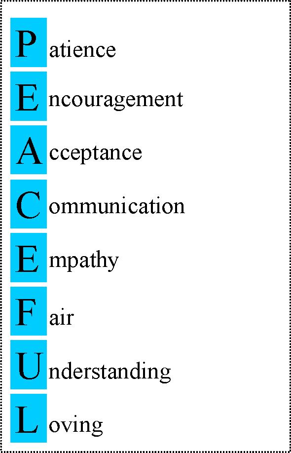 Montessori Peace Lesson (Image from Montessori Opportunities)